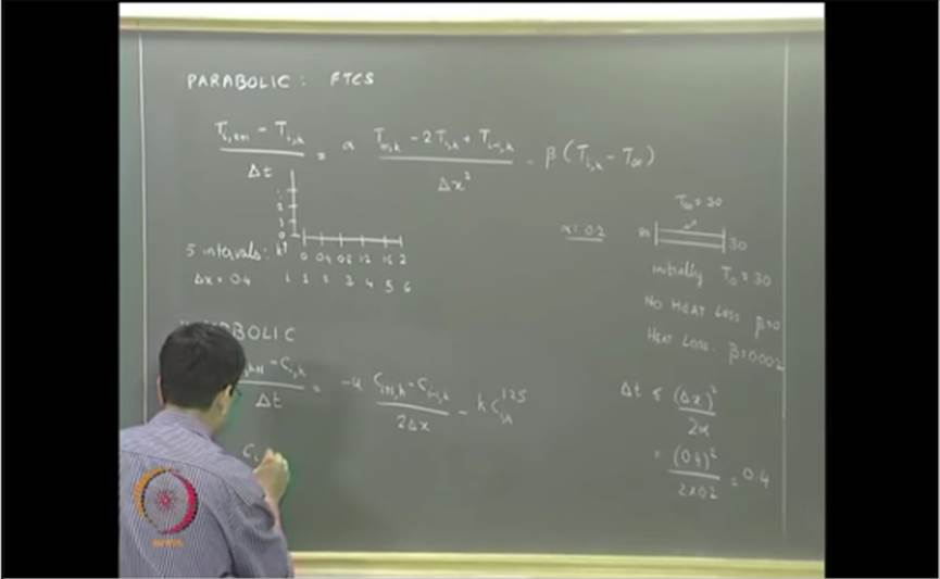 http://study.aisectonline.com/images/Mod-09 Lec-39 Partial Differential Equations Part 3.jpg