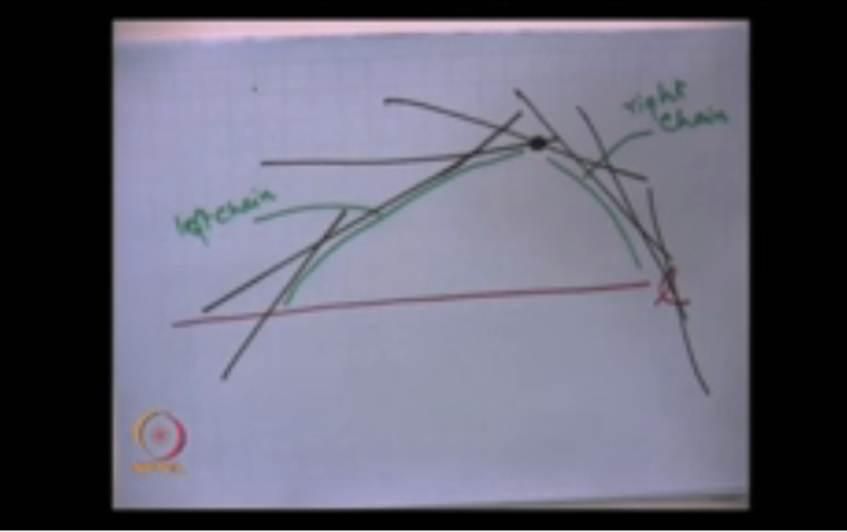 http://study.aisectonline.com/images/Mod-10 Lec-24 Zone Theorem and Application.jpg