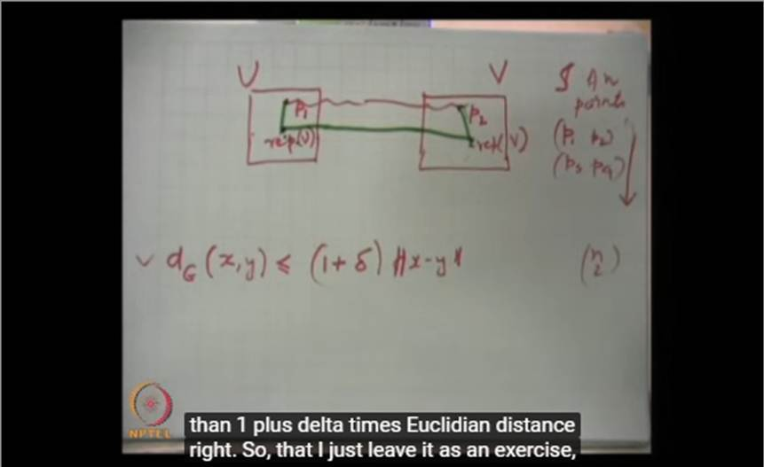 http://study.aisectonline.com/images/Mod-13 Lec-35 Epsilon-Nets and VC Dimension.jpg