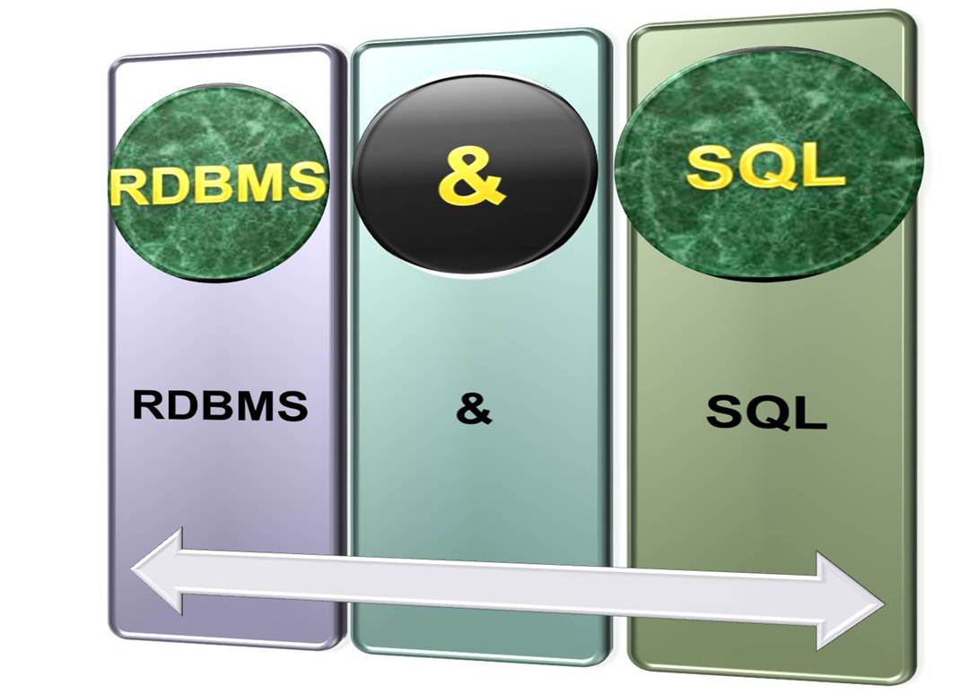 http://study.aisectonline.com/images/RDBMS and SQL.jpg