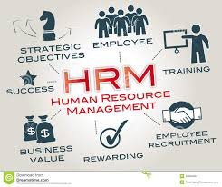http://study.aisectonline.com/images/SubCategory/Human Resource Management.jpg