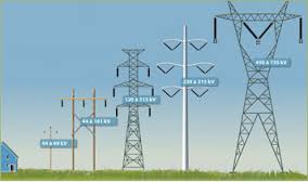 http://study.aisectonline.com/images/Transmission Lines and EM Waves.jpg