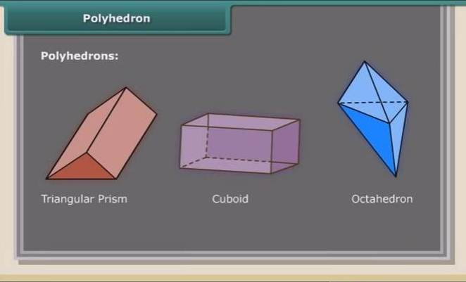 http://study.aisectonline.com/images/Visualizing Solid Shapes.jpg